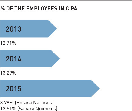 graphic-employees-cipa